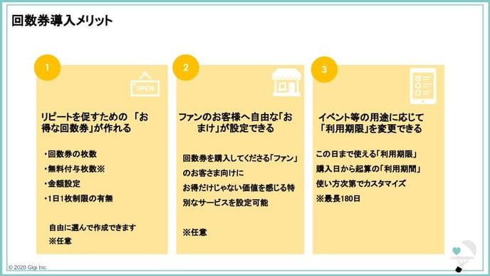 回数券機能マニュアル (3)