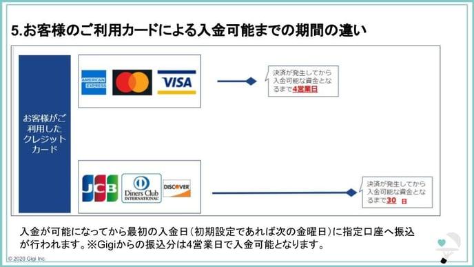 stripeアカウント運用についての 補足説明 (1)