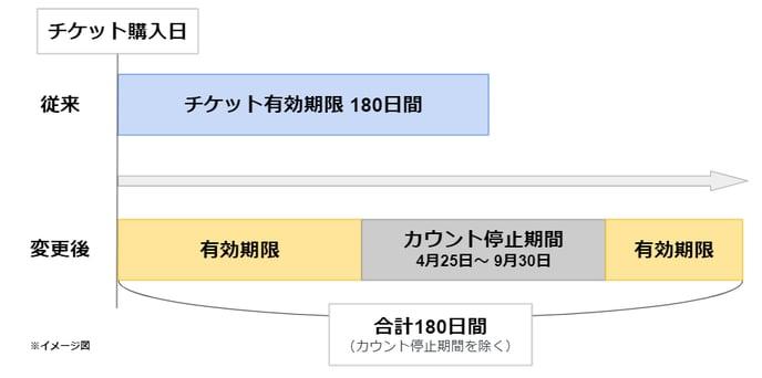 ticket_new